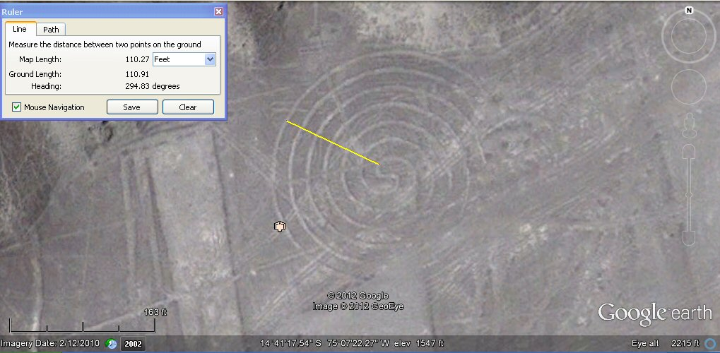 Nazca glyphs measured